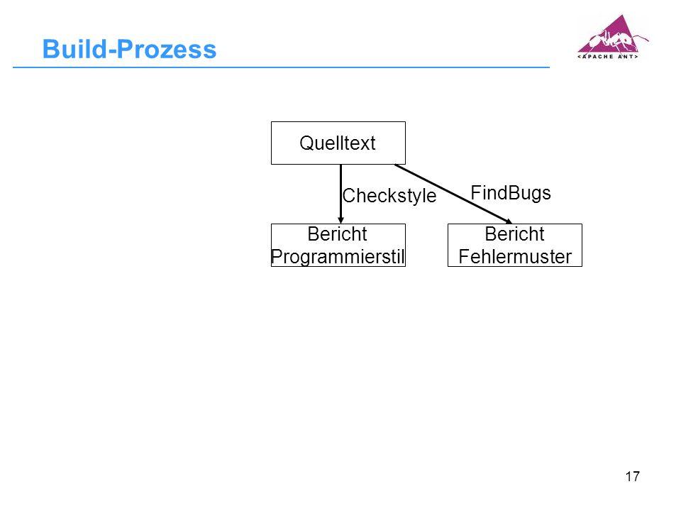Build-Prozess Quelltext Checkstyle FindBugs Bericht Programmierstil