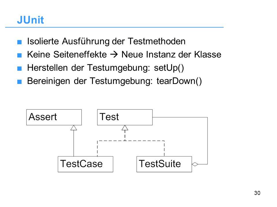 JUnit Isolierte Ausführung der Testmethoden
