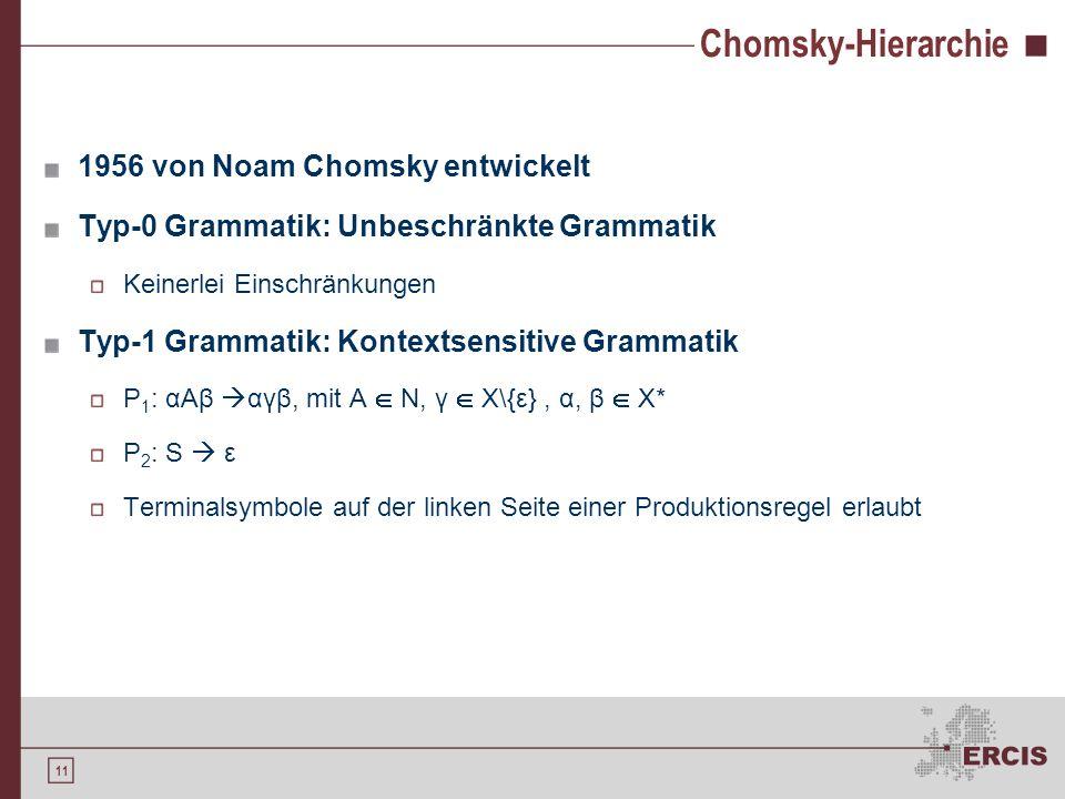 Chomsky-Hierarchie 1956 von Noam Chomsky entwickelt