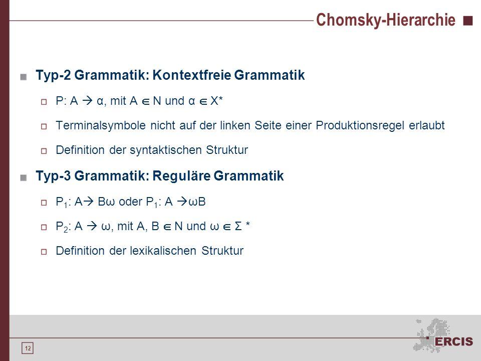 Chomsky-Hierarchie Typ-2 Grammatik: Kontextfreie Grammatik