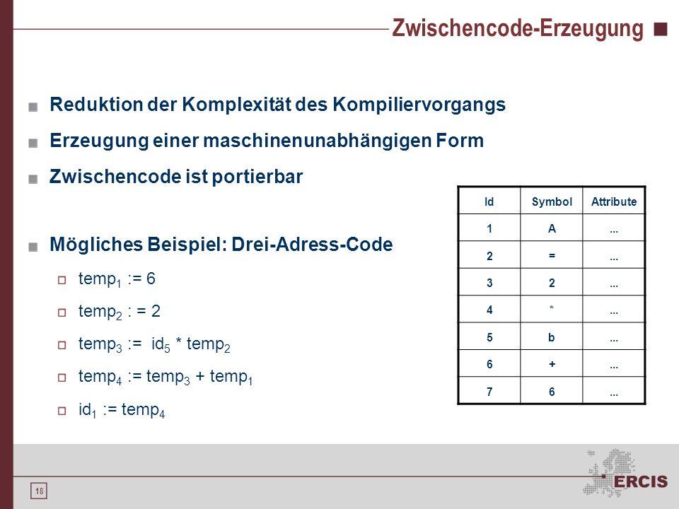 Zwischencode-Erzeugung