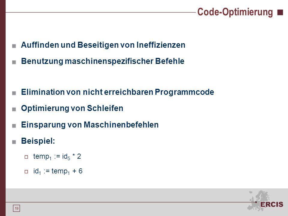 Code-Optimierung Auffinden und Beseitigen von Ineffizienzen