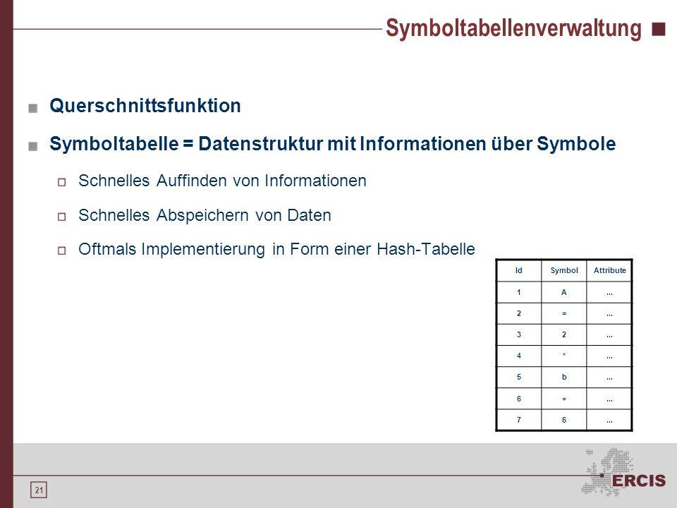 Symboltabellenverwaltung