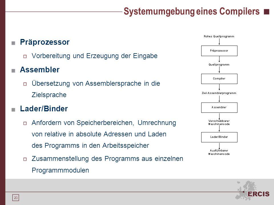 Systemumgebung eines Compilers
