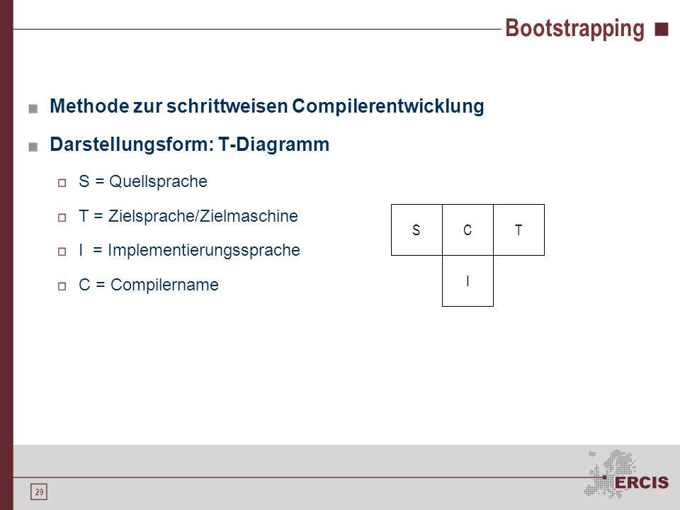 Bootstrapping Methode zur schrittweisen Compilerentwicklung