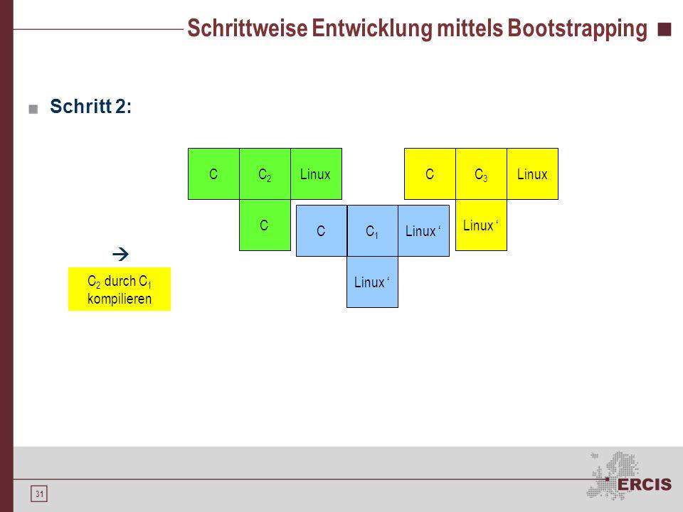 Schrittweise Entwicklung mittels Bootstrapping