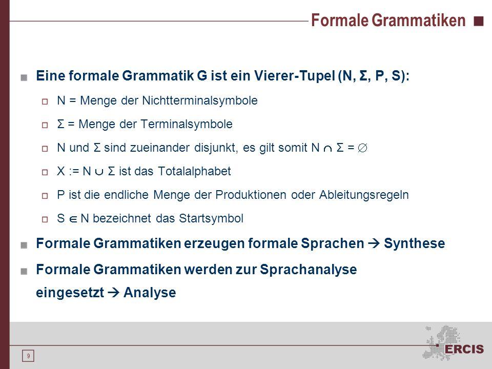 Formale Grammatiken Eine formale Grammatik G ist ein Vierer-Tupel (N, Σ, P, S): N = Menge der Nichtterminalsymbole.
