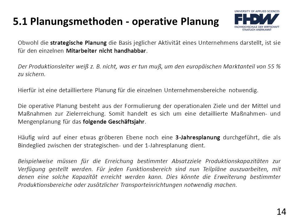 5.1 Planungsmethoden - operative Planung