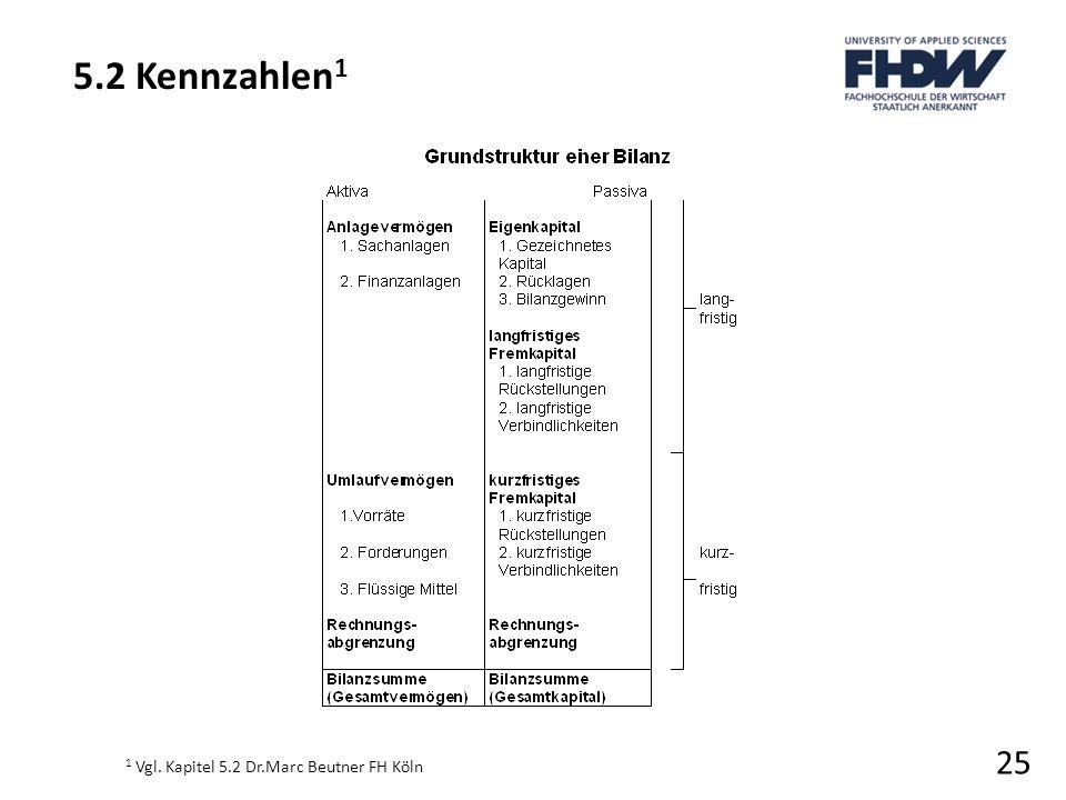 5.2 Kennzahlen1 25 1 Vgl. Kapitel 5.2 Dr.Marc Beutner FH Köln