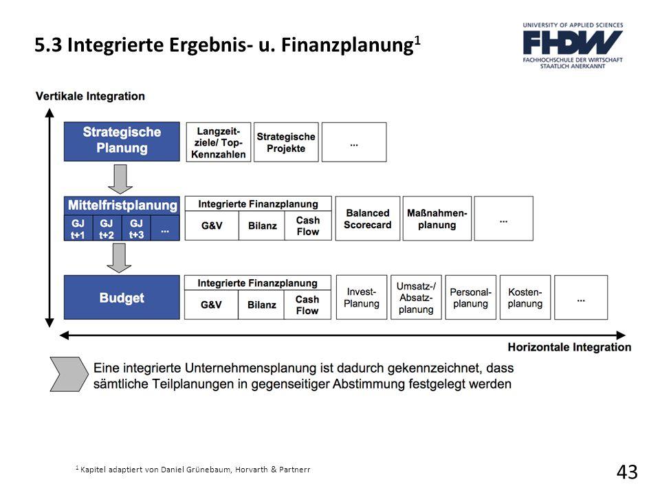 5.3 Integrierte Ergebnis- u. Finanzplanung1