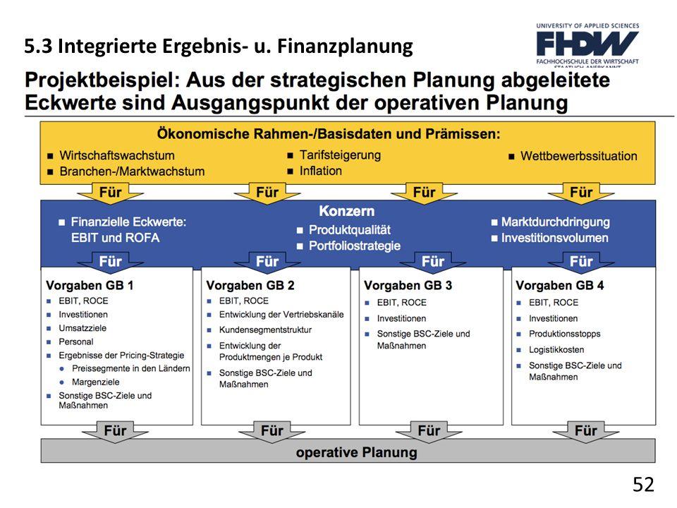 5.3 Integrierte Ergebnis- u. Finanzplanung