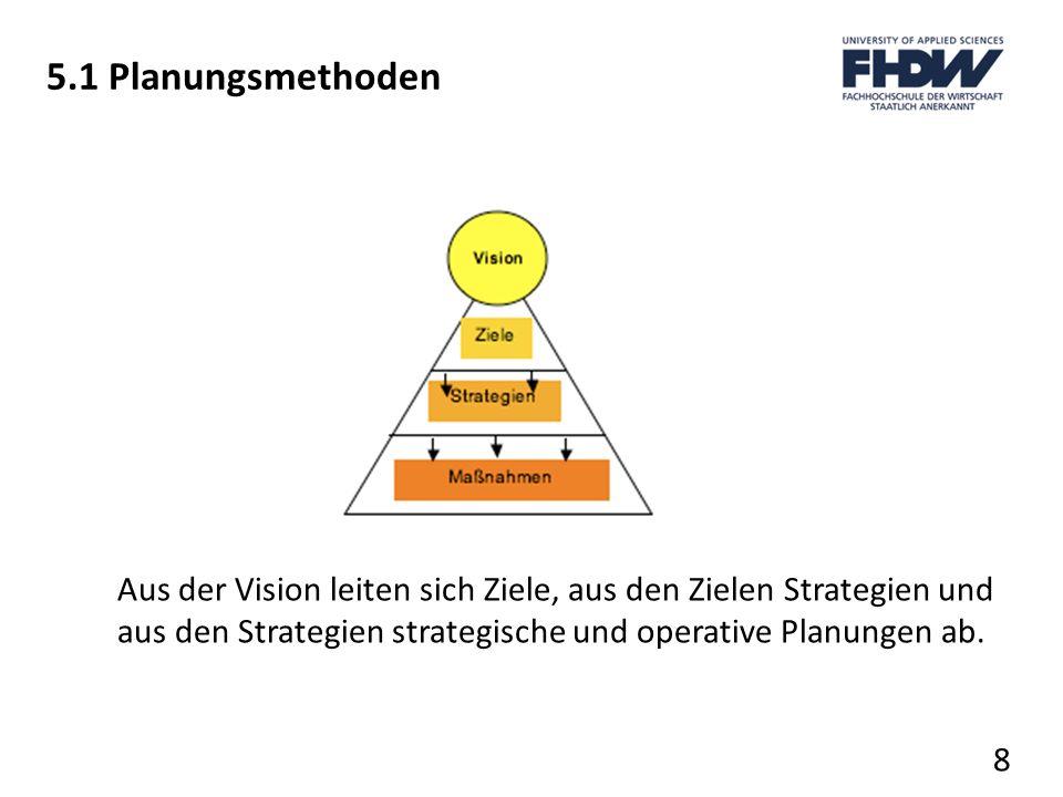 5.1 PlanungsmethodenAus der Vision leiten sich Ziele, aus den Zielen Strategien und aus den Strategien strategische und operative Planungen ab.