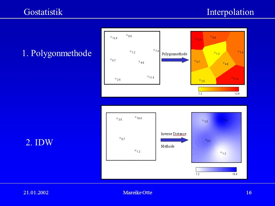 Gostatistik Interpolation 1. Polygonmethode 2. IDW 21.01.2002