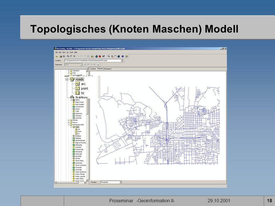 Topologisches (Knoten Maschen) Modell