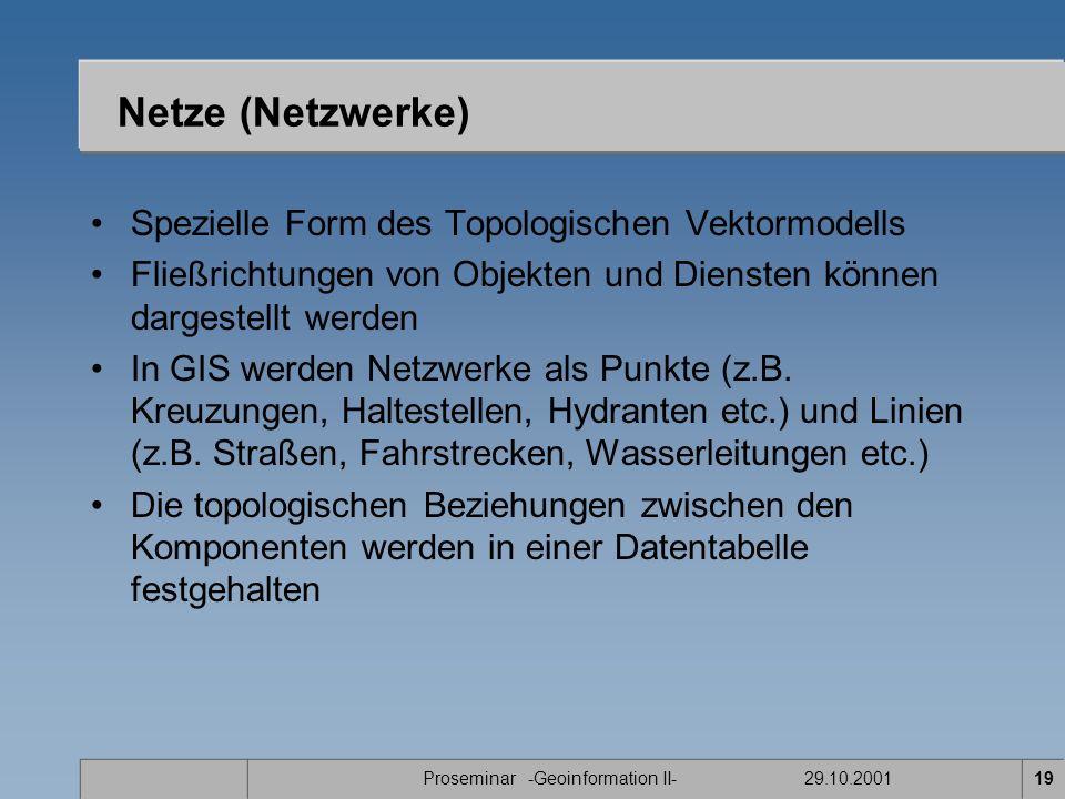 Proseminar -Geoinformation II- 29.10.2001