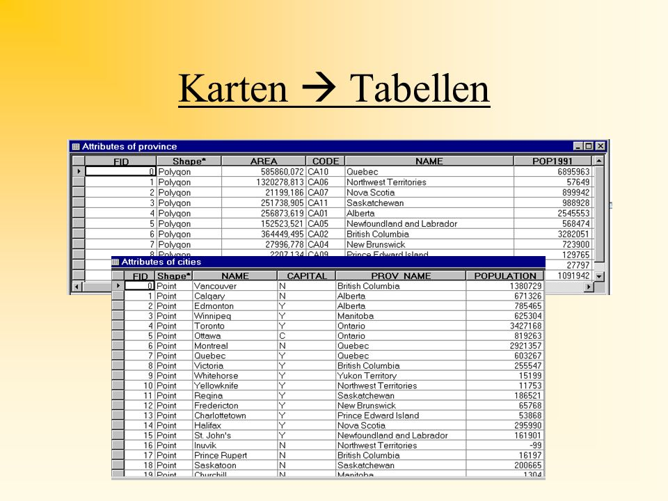 Karten  Tabellen