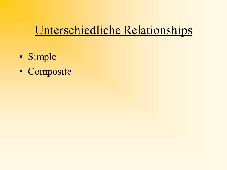Unterschiedliche Relationships