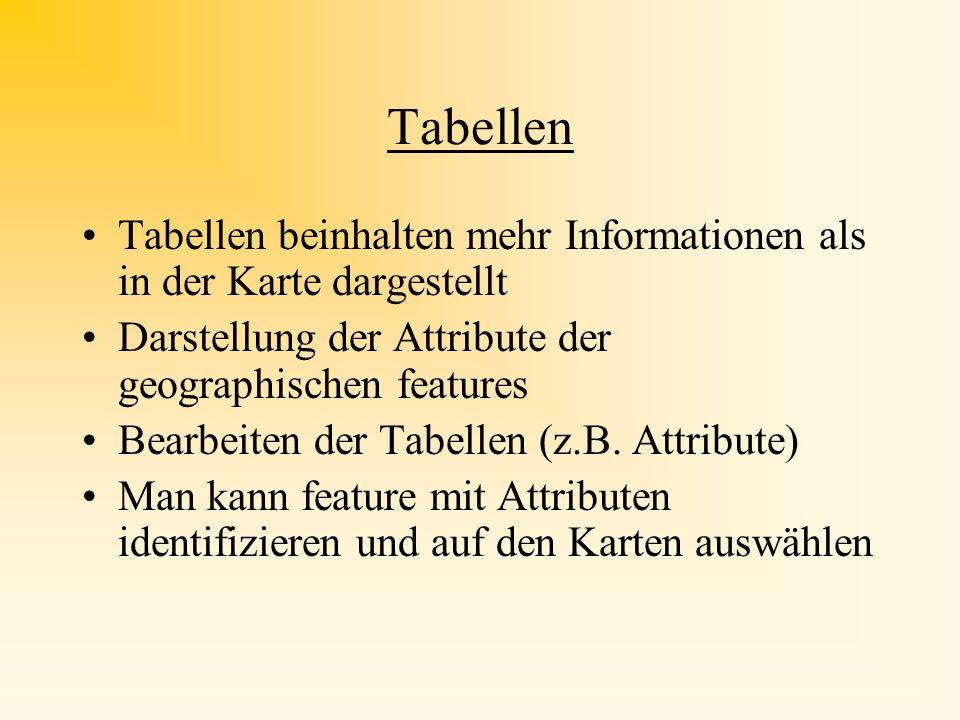 TabellenTabellen beinhalten mehr Informationen als in der Karte dargestellt. Darstellung der Attribute der geographischen features.