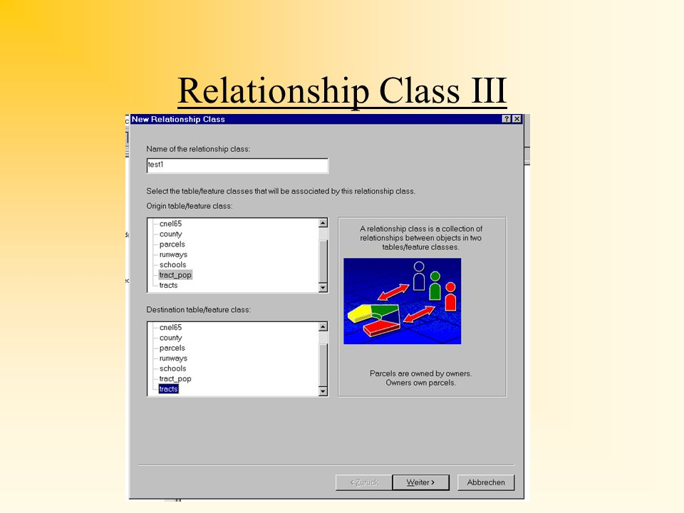 Relationship Class III