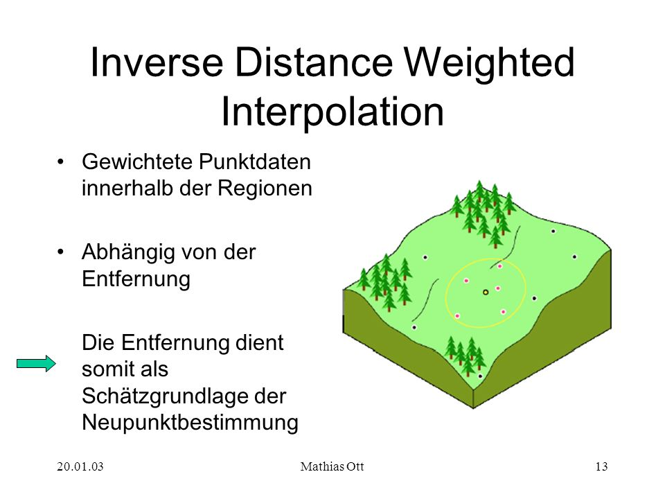 Inverse Distance Weighted Interpolation