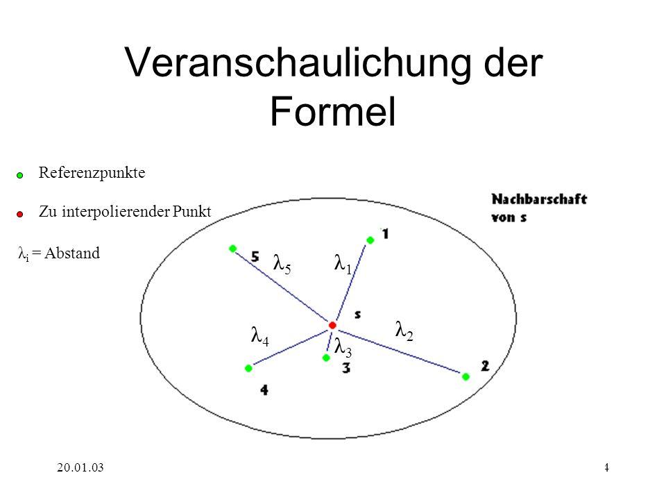 Veranschaulichung der Formel