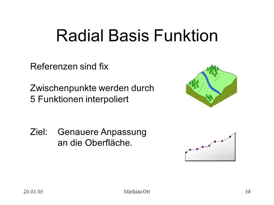 Radial Basis Funktion Referenzen sind fix