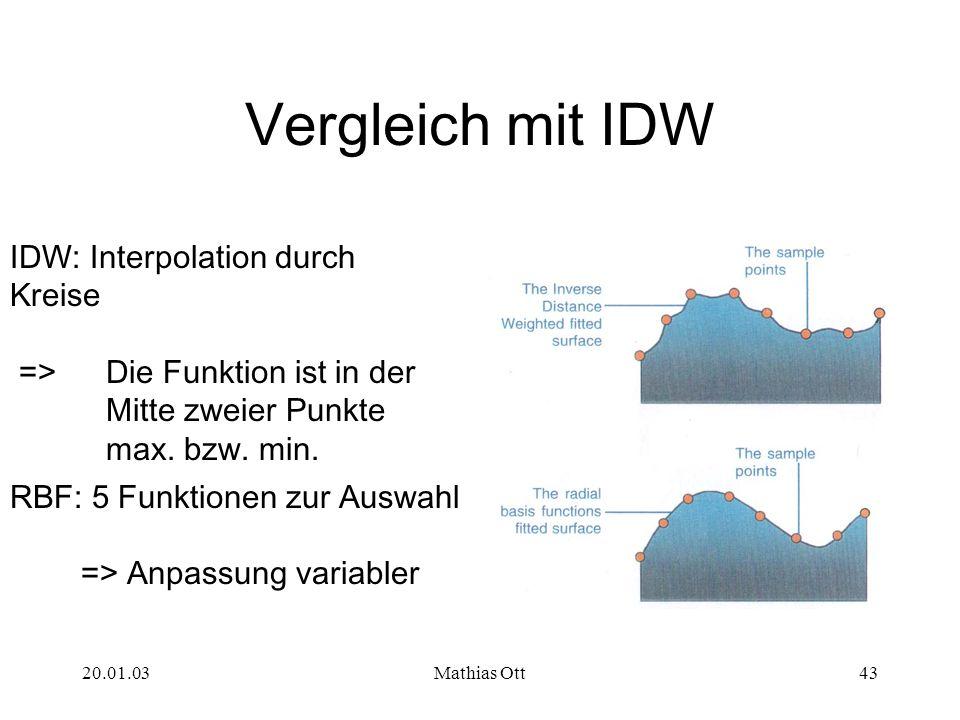 Vergleich mit IDW IDW: Interpolation durch Kreise