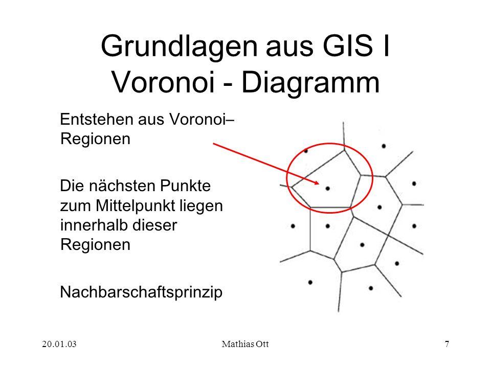 Grundlagen aus GIS I Voronoi - Diagramm