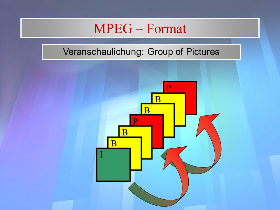 Veranschaulichung: Group of Pictures