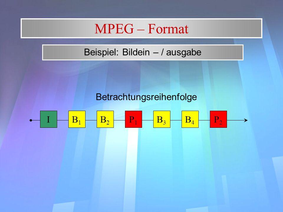 MPEG – Format Beispiel: Bildein – / ausgabe Betrachtungsreihenfolge I