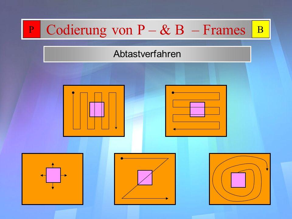 Codierung von P – & B – Frames
