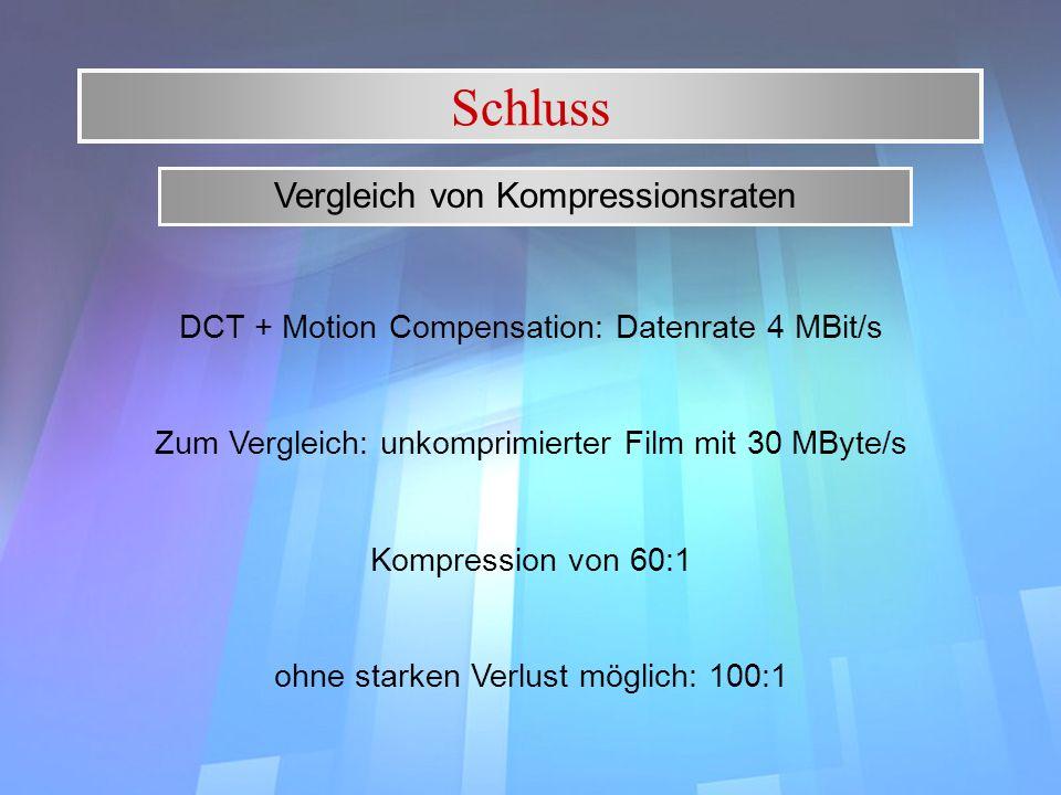 Schluss Vergleich von Kompressionsraten