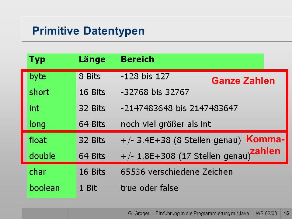 Primitive Datentypen Ganze Zahlen Komma- zahlen