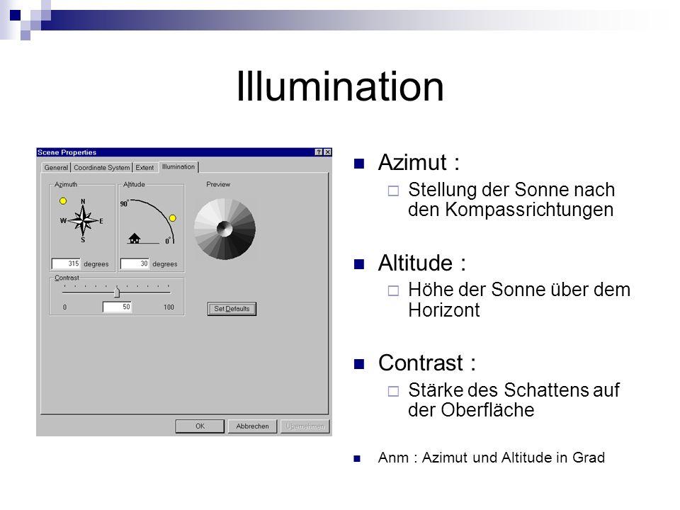 Illumination Azimut : Altitude : Contrast :