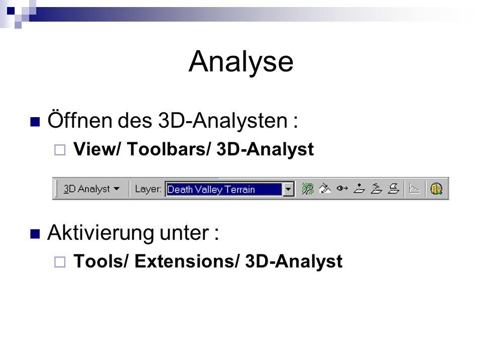 Analyse Öffnen des 3D-Analysten : Aktivierung unter :