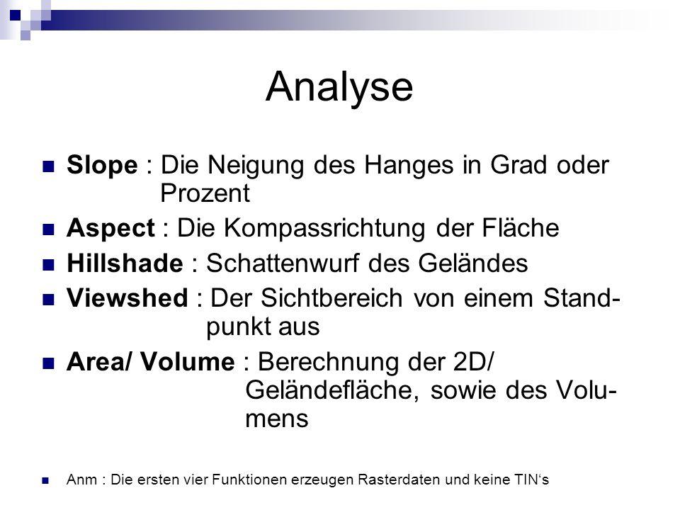 Analyse Slope : Die Neigung des Hanges in Grad oder Prozent