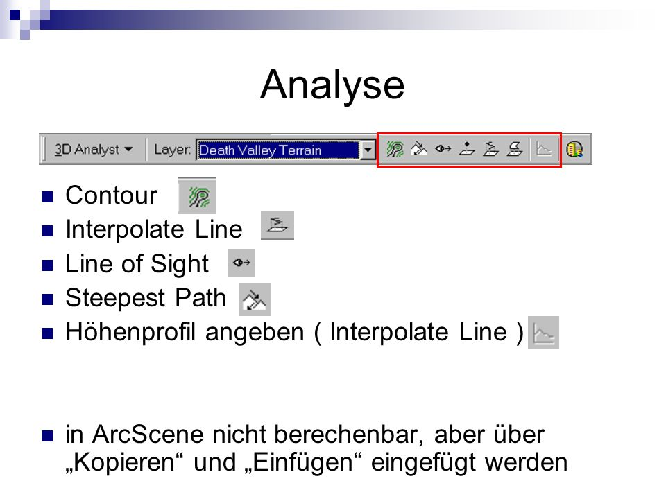 Analyse Contour Interpolate Line Line of Sight Steepest Path