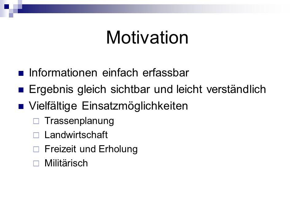 Motivation Informationen einfach erfassbar