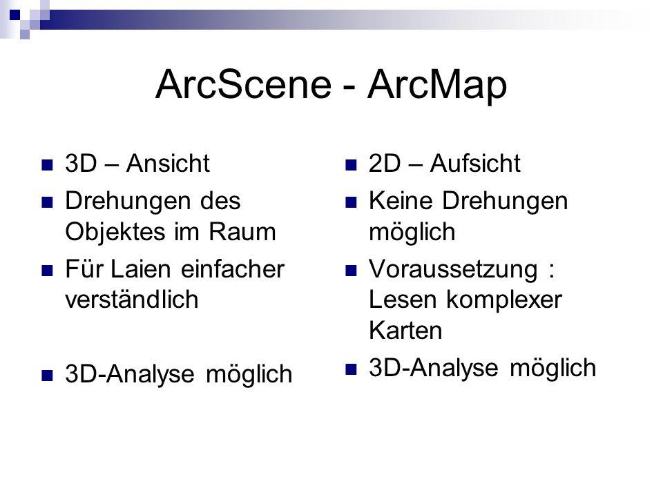 ArcScene - ArcMap 3D – Ansicht Drehungen des Objektes im Raum