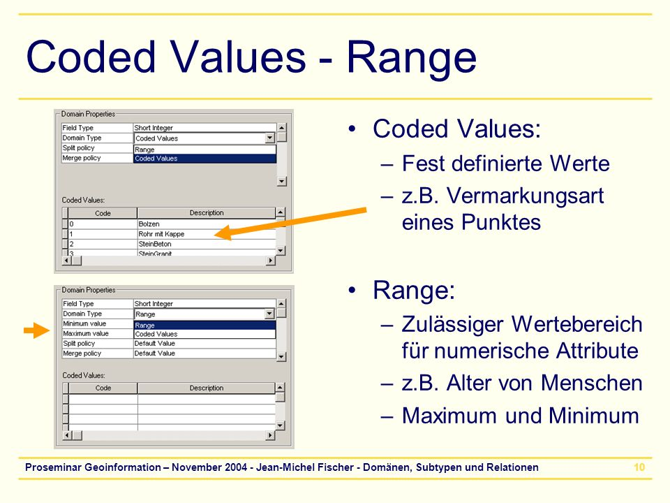 Coded Values - Range Coded Values: Range: Fest definierte Werte
