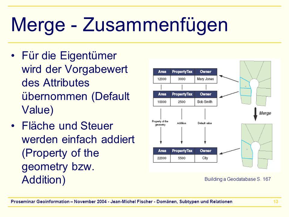 Merge - Zusammenfügen Für die Eigentümer wird der Vorgabewert des Attributes übernommen (Default Value)