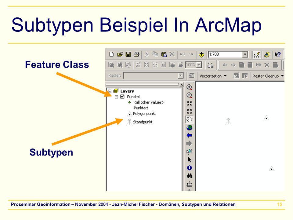 Subtypen Beispiel In ArcMap