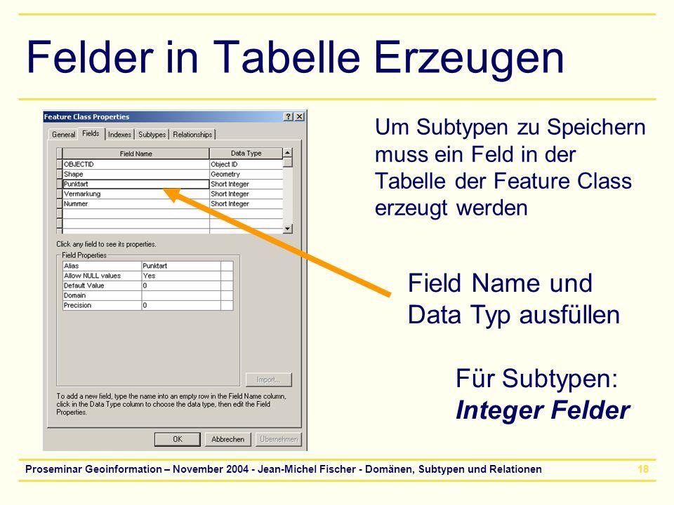 Felder in Tabelle Erzeugen