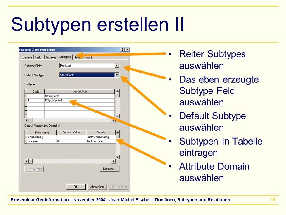 Subtypen erstellen II Reiter Subtypes auswählen