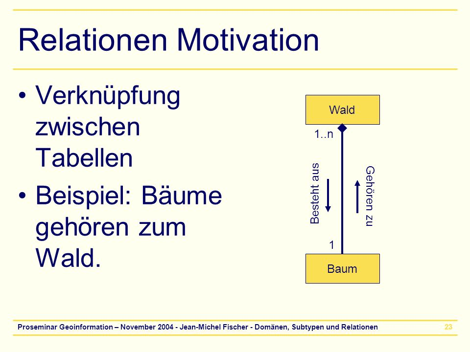 Relationen Motivation