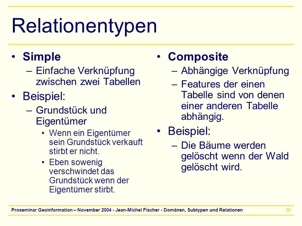 Relationentypen Simple Beispiel: Composite Beispiel: