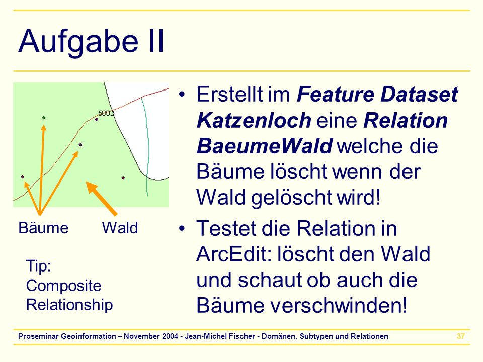 Aufgabe II Erstellt im Feature Dataset Katzenloch eine Relation BaeumeWald welche die Bäume löscht wenn der Wald gelöscht wird!
