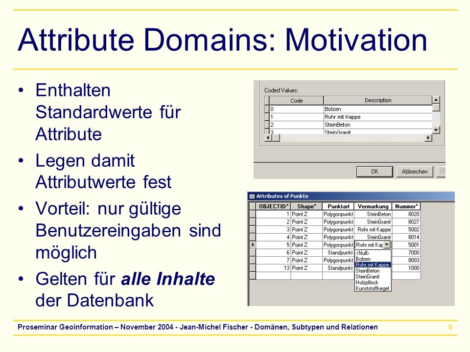 Attribute Domains: Motivation