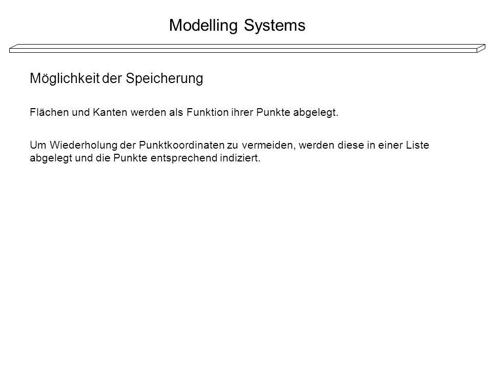 Modelling Systems Möglichkeit der Speicherung
