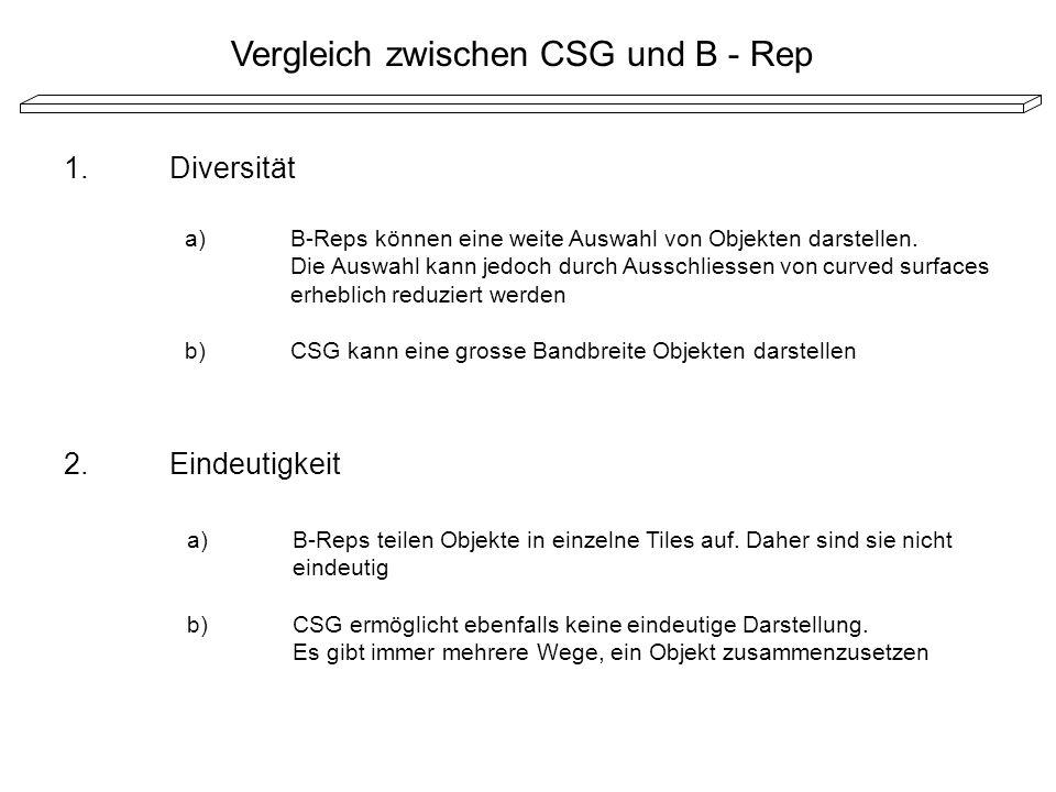 Vergleich zwischen CSG und B - Rep